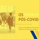 Pesquisa – Eventos Pós COVID19